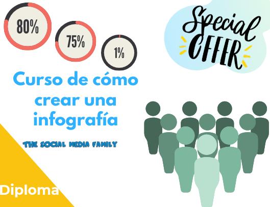 Diploma del Curso cómo crear una infografía