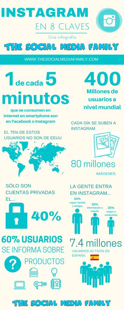 infografia-uso-instagram