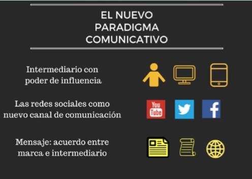 el-nuevo-paradigmo-comunicativo