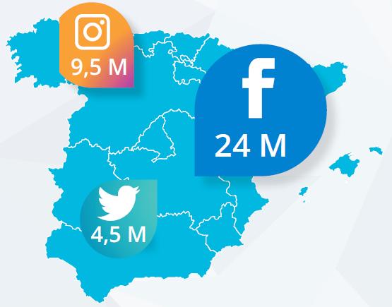 uso-facebook-twitter-instagram-españa-2016