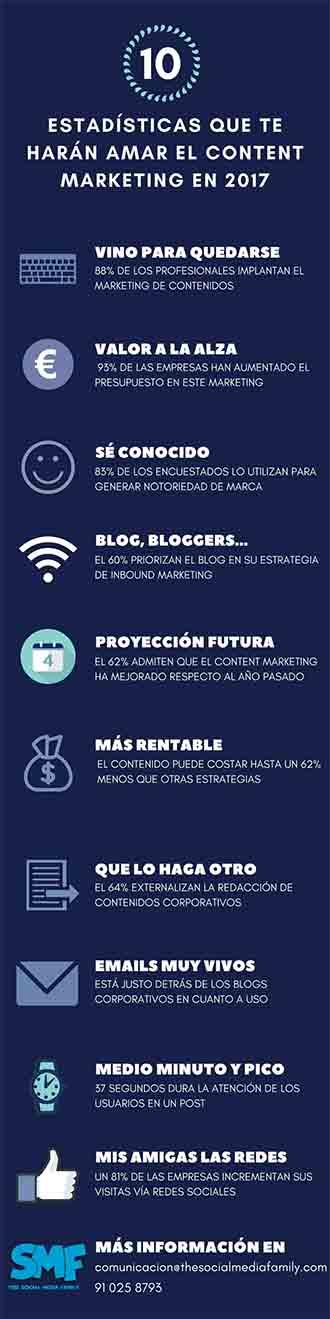 infografia-content-marketing