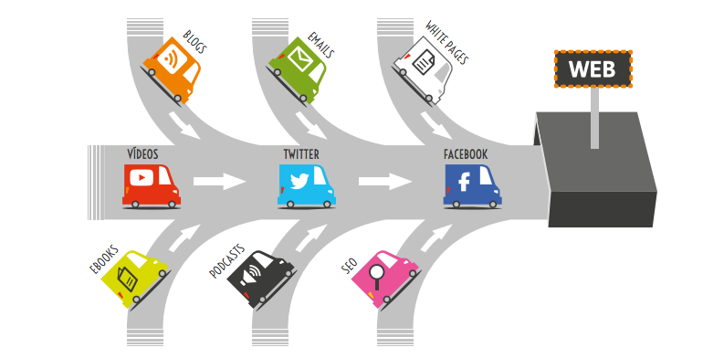 tráfico-web