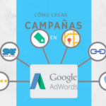 campanas-google-adwords