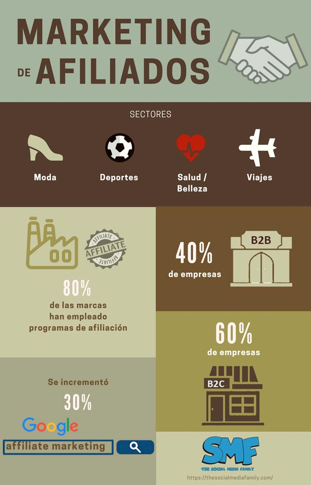 infografia-marketing-afiliacion-curso-marketing-digital
