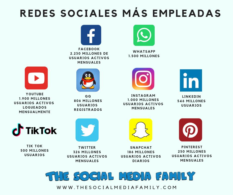 infografia-redes-sociales-mas-empledas