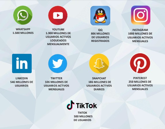 redes-sociales-estadisticas