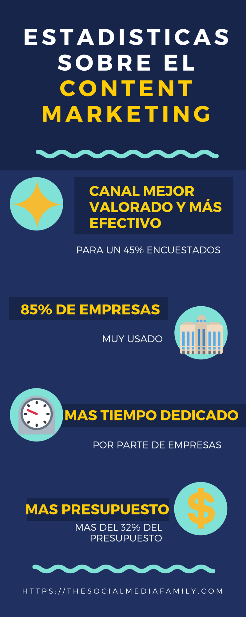 estadisticas-content-marketing