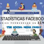 Estadísticas de Facebook: los usuarios permanecen un 31% menos
