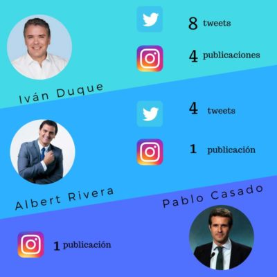 influencers-interaccion-cumbre-alf