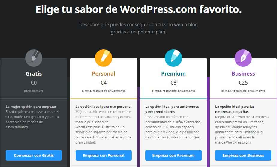 plan-precios-wordpress