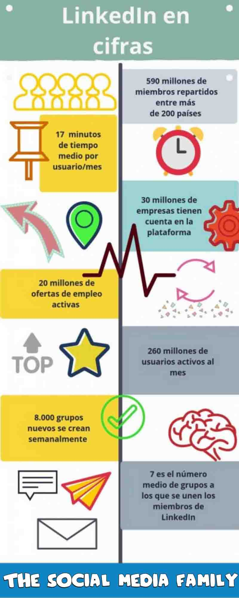 infografia-datos-linkedin-2018