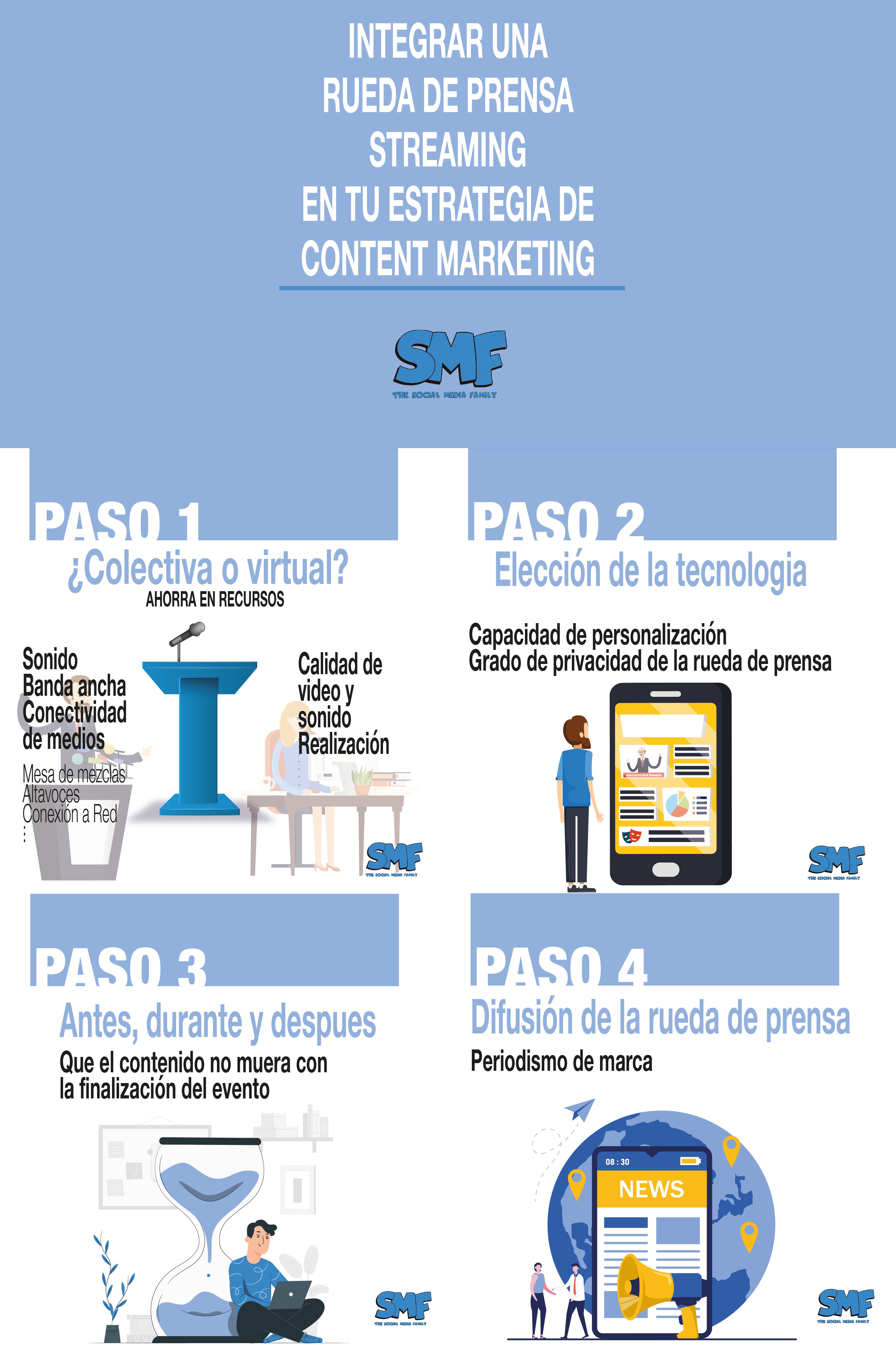 infografia-smf-rueda-de-prensa