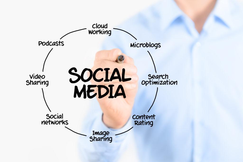 I Estudio de los usuarios de Facebook y Twitter